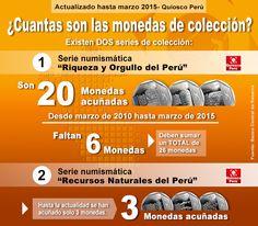 Monedas peruanas de colección Riqueza y Orgullo del Perú