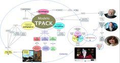 Modelo_TPACK_conocimiento_educativo - que es el modelo TPACK