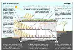 LUIS DE GARRIDO. THE ARCHITECT OF ARCHITECTURE