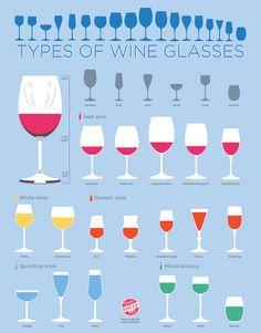 oh buoy boston: Thirsty Thursday - Wine Glasses Aplenty