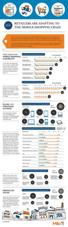 How Are Retailers Adapting To The Mobile Shopping Craze? #infographic