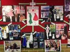 Fantastic work #TextileStudents @BillabongHighSchool. Studio Faro and Mrs Dengate's #FashionIllustration Workshop.