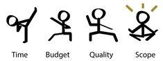 agile in a nutshell