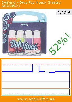 DohVinci - Deco Pop 4 pack (Hasbro A8322EU2) (Juego). Baja 52%! Precio actual 3,03 €, el precio anterior fue de 6,33 €. https://www.adquisitio.es/dohvinci/deco-pop-4-pack-a8322eu2