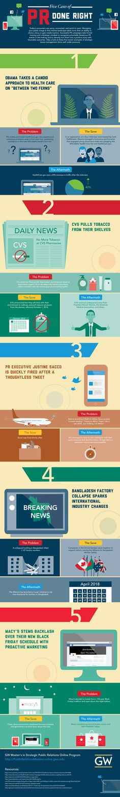 The 5 Best Examples of PR Stunts [Infographic] | Daily Infographic