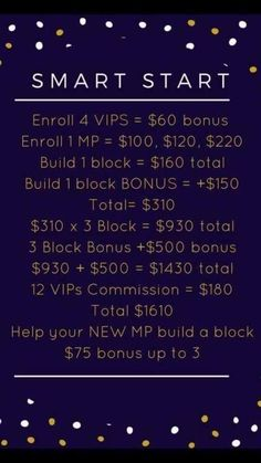 Naturally based anti-aging skin care & hair care products - with an unrivaled business opportunity, a culture of family, service & gratitude My Monat, Monat Hair, Monet Hair Products, Hair Issues, Conditioner, Business Hairstyles, Anti Aging Skin Care, Healthy Hair, Hair And Beauty