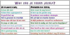 fixed en growth mindset nederlands School Hacks, I School, School Classroom, School Ideas, Growth Mindset Quotes, Dweck Growth Mindset, Coaching, Visible Learning, Leader In Me