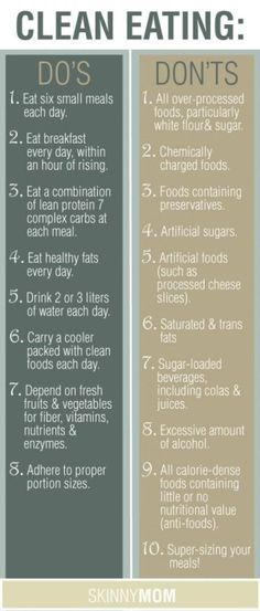 Clean eating Do's & Don'ts by Nina Maltese