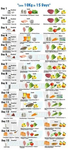 Wonderful Healthy Living And The Diet Tips Ideas. Ingenious Healthy Living And The Diet Tips Ideas. Menu 1200 Calories, 1200 Calorie Diet, Diet Recipes, Healthy Recipes, Weight Loss Challenge, Diet Challenge, Diet Meal Plans, Health Diet, Health Fitness