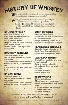 History Of Whiskey - Whisky Whiskey Or Whisky, Whisky Cocktail, Whiskey Quotes, Whiskey And You, Whiskey Girl, Whisky Tasting, Whiskey Drinks, Scotch Whiskey, Cocktail Drinks