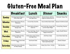 Easy 7 day gluten free meal plan for those new to eating ...