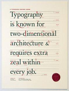 Idéias tipográficas