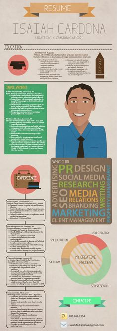 15 Creative \ Amazing Resume Styles Spot Cool Stuff Design CV - cool resume ideas