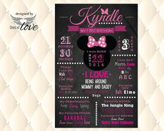 Minnie Mouse Birthday Chalkboard  1st First Second by OnesofLove
