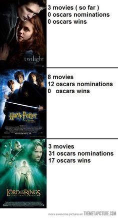 #funny Twilight Harry Potter LOTR awards