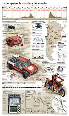Rally Dakar - NewsPageDesigner - NewsPageDesigner