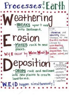 Printables Weathering Erosion And Deposition Worksheets weathering erosion and deposition classroom poster this is designed to aide students in understanding that