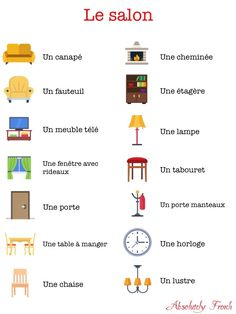 Vocabulaire : les meubles de la maison - absolutely-french.over-blog.com