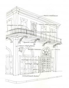 New Orleans Architecture - creole entresol house