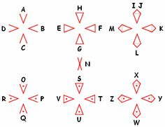 La Maisnie Champenoise : Templars ( alphabet, abraxas ), Hospitallers and Teutonics.