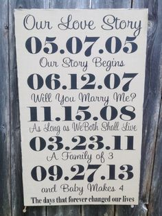 Important Dates Wood Sign Family Date Sign 5 Dates 5th