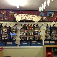 The Great Fire of London Display, Classroom Display, class display, history, fire, London, past, old, Early Years (EYFS), KS1 & KS2 Primary Resources