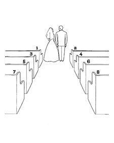 Ceremony Basics | Martha Stewart Weddings