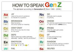 How to speak Gen Z: The alphabet according to Generation Z! #infographic