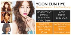 Catch up with #YoonEunHye from #Goong! #PrincessHours #WhereAreTheyNow