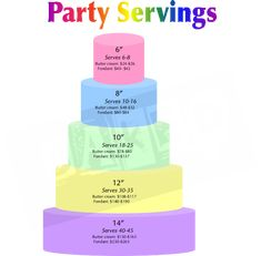 Baby shower, bridal shower, birthday parties too, this chart is a guide we made especially for you! (non-wedding cake chart)