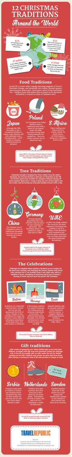 12 Christmas Traditions Around the World #infographic #Christmas #Travel