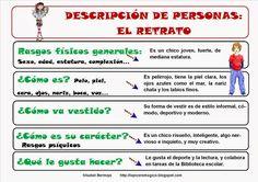 el retrato by Isabel Bermejo Spanish Teacher, Spanish Classroom, Teaching Spanish, Dual Language, Spanish Language, Learn Spanish Online, Elementary Spanish, Spanish Vocabulary, English Activities