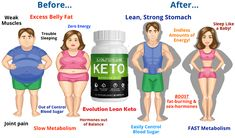 evolution lean keto cleanse