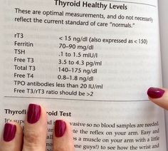Thyroid Lab Tests & Optimal Ranges