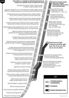 Instruction & Literacy SBRR Colorado's READ Act