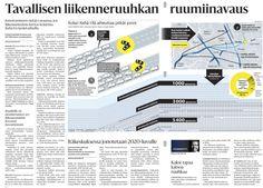 Ruuhkan synty. Helsingin Sanomat.