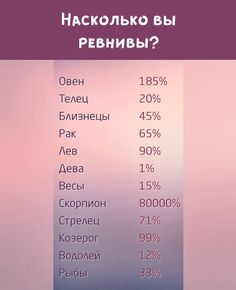 Pusheens says nah Russian Quotes, Horoscope Memes, Alchemy Symbols, My Diary, Quotes And Notes, Cool Pins, Diabolik Lovers, My Mood, Astrology