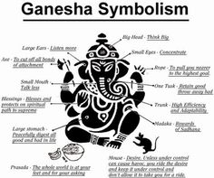 I love Ganesha/Indian mythology. I've thought about designing a tattoo around him for a long time.