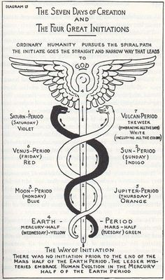 The Rosicrucian cosmo-conception, or, Mystic Christianity : an elementary treatise upon man's past evolution, present constitution and future development Alchemy Symbols, Ancient Symbols, Alchemy Art, Mayan Symbols, Viking Symbols, Egyptian Symbols, Viking Runes, Der Klang Des Herzens, Tarot