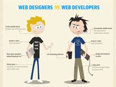 web + web    http://sixrevisions.com/infographics/web-designers-vs-web-developers-infographic/      Infographic by: Shane Snow. Shane Snow is an entrepreneur, writer, and recent Columbia MS/Digital Media graduate. Visit his personal site: http://www.shanesnow.com/