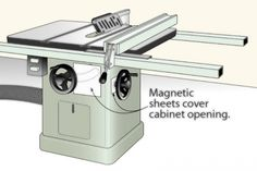 An attractive solution seals up the saw | WOOD Magazine