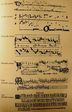 The evolution of musical notation. Fascinating. (via Opera North) Piano Lessons, Music Lessons, Piano Teaching, Elementary Music, Elementary Schools, Chant, Music Classroom, Music Theory, Music Education
