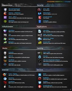 List of essential free software, in case you decide to install a fresh OS. - Imgur