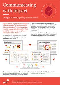 37 Best Internal Audit images in 2013 | Internal audit, Risk