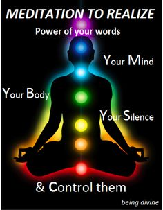 Meditation to realize Power of your words Your Mind, Your Body, Your Silence And Control them Beingdivineyoga