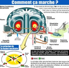 nbti cu wire for mriiter the world\u0027s largest nuclear fusion reactor