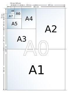 常用紙張尺寸及示意圖(A0,A1...A3,A4,A5...A8) @ 阿水資訊站 :: 痞客邦 PIXNET ::