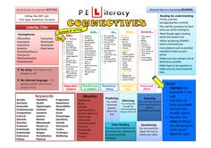 pe literacy mats - Google Search