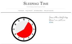 Sleeping Time of Jessica Alba