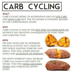 talking to a lot of bodybuilders and figure girls lately about the proper of carbohydrates in a diet. Most people assume carb intake is about performance or fat loss and it is but carb cycling can also be used to maintain or optimize hormone health a High Carb Diet, Low Carbohydrate Diet, High Carbs, Ab Diet, Workout Diet, Diet Menu, Weight Loss Meals, Healthy Foods To Eat, Healthy Snacks